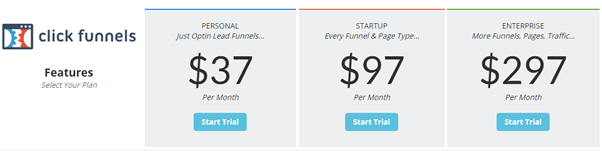 click funnels price